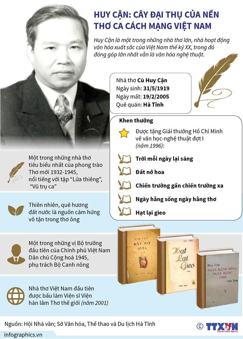 [Infographics] Huy Cận - cây đại thụ của nền thơ ca cách mạng Việt Nam